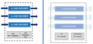 SAPEC_SivacOneMediaProcessor_EncoderDescription_TEVIOS